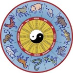 The Chinese calendar is based on the phases of the moon.  Can you harness this knowledge to get the baby boy or girl you want?
